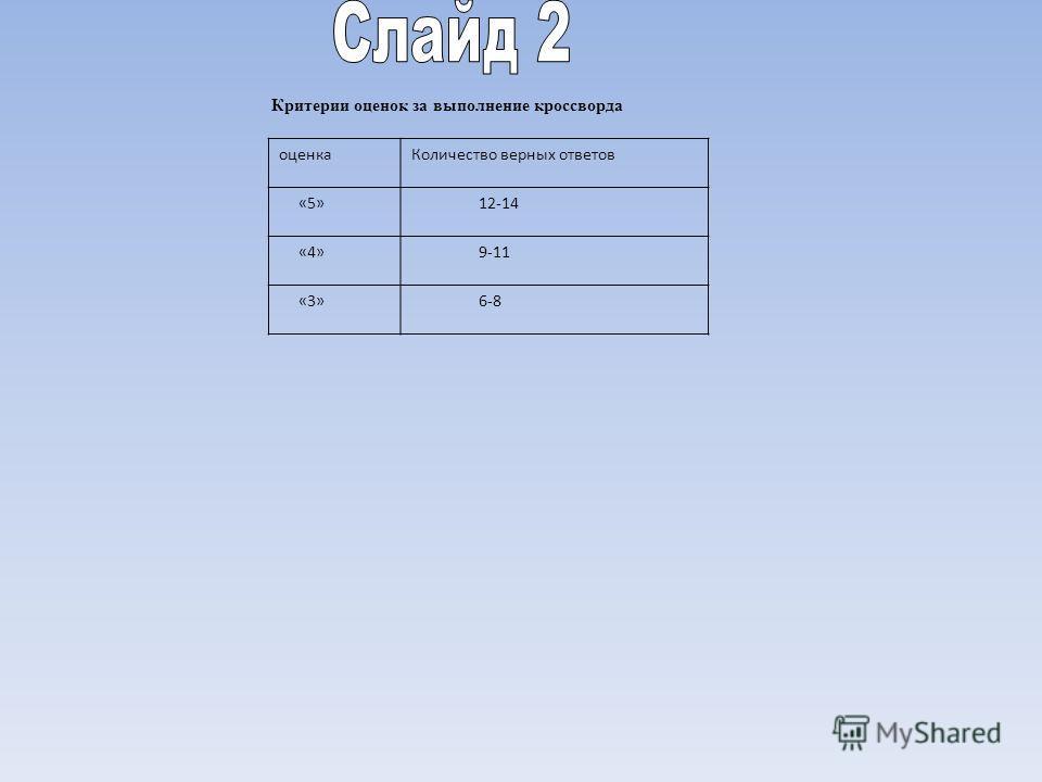оценкаКоличество верных ответов «5» 12-14 «4» 9-11 «3» 6-8 Критерии оценок за выполнение кроссворда