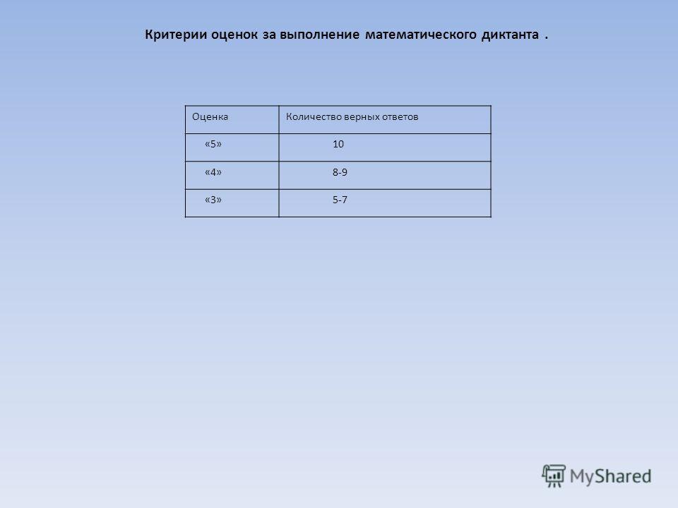 Критерии оценок за выполнение математического диктанта. ОценкаКоличество верных ответов «5» 10 «4» 8-9 «3» 5-7