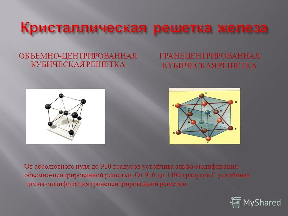 ОБЪЕМНО - ЦЕНТРИРОВАННАЯ КУБИЧЕСКАЯ РЕШЕТКА ГРАНЕЦЕНТРИРОВАННАЯ КУБИЧЕСКАЯ РЕШЕТКА От абсолютного нуля до 910 градусов устойчива альфа - модификация объемно - центрированной решетки. От 910 до 1400 градусов С устойчива гамма - модификация гранецентри