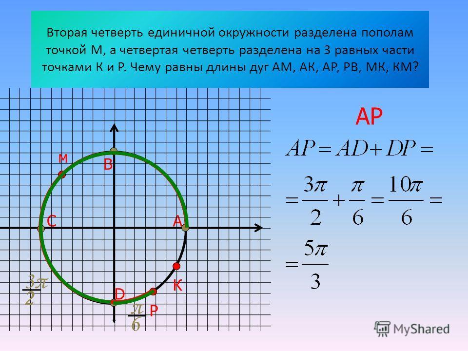 Вторая четверть единичной окружности разделена пополам точкой М, а четвертая четверть разделена на 3 равных части точками К и Р. Чему равны длины дуг АМ, АК, АР, РВ, МК, КМ? АС В D м РК 3π3π 2 π 6 АР