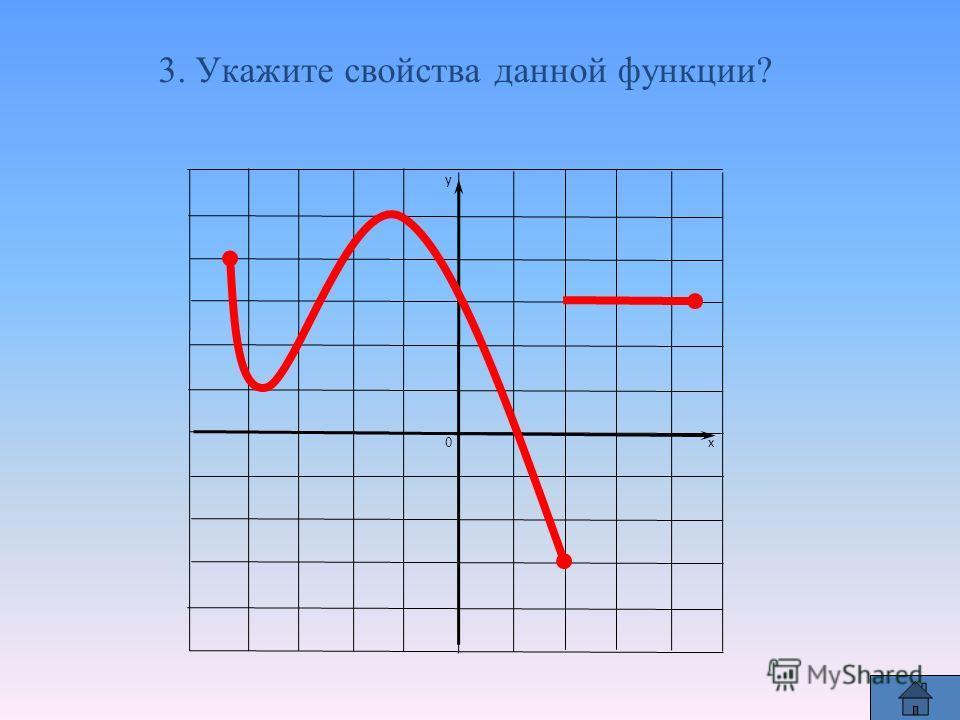 3. Укажите свойства данной функции? у х 0