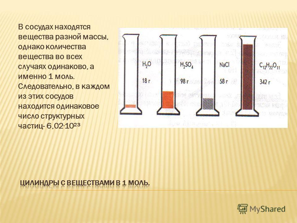 В сосудах находятся вещества разной массы, однако количества вещества во всех случаях одинаково, а именно 1 моль. Следовательно, в каждом из этих сосудов находится одинаковое число структурных частиц- 6,0210²³