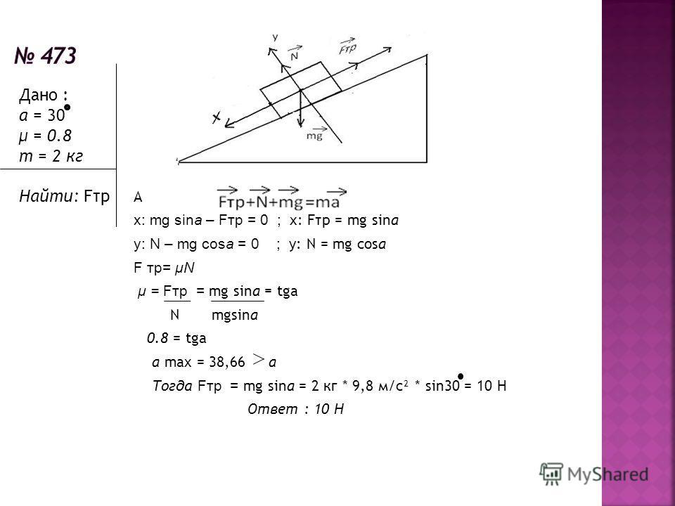 А x: mg sina – Fтр = 0 ; x: Fтр = mg sina y: N – mg cosa = 0 ; y: N = mg cosa F тр= μN μ = Fтр = mg sina = tga N mgsina 0.8 = tga a max = 38,66 a Тогда Fтр = mg sina = 2 кг * 9,8 м/с² * sin30 = 10 H Ответ : 10 H Дано : a = 30 μ = 0.8 m = 2 кг Найти:
