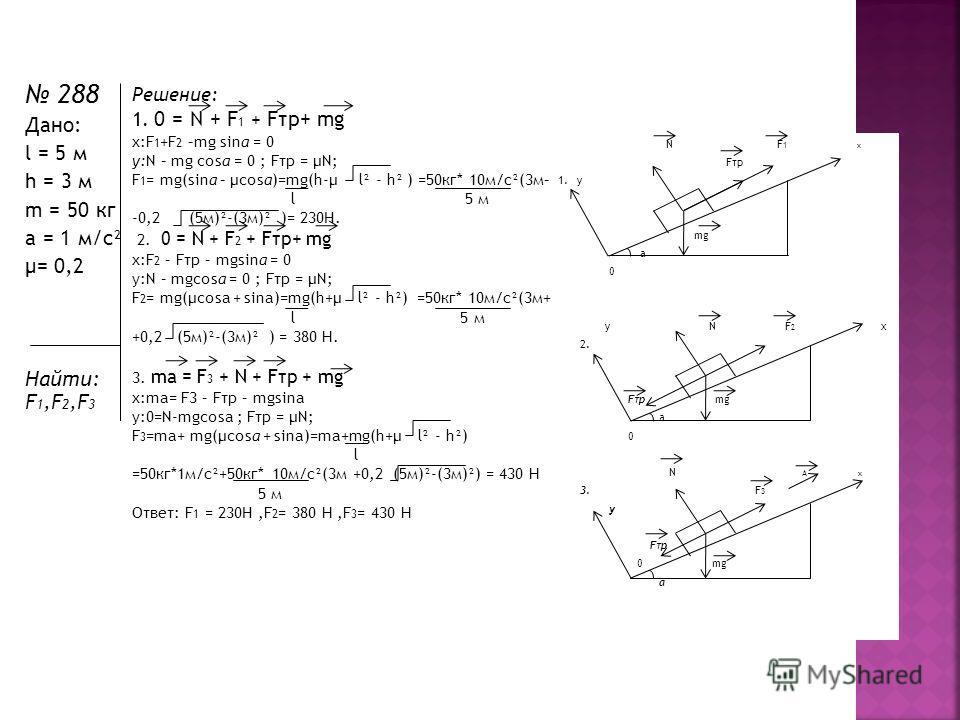 N F 1 x Fтр 1. y mg a 0 y N F 2 x 2. F Т р mg a 0 N A x 3. F 3 y F Т р 0 mg a Решение: 1. 0 = N + F 1 + Fтр+ mg x:F 1 +F 2 –mg sina = 0 y:N – mg cosa = 0 ; Fтр = μN; F 1 = mg(sina – μcosa)=mg(h-μ l² - h² ) =50кг* 10м/с²(3м– l 5 м -0,2 (5м)²-(3м)² )=
