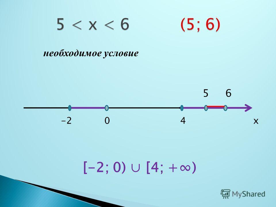 необходимое условие 5 6 -2 0 4 х [-2; 0) [4; +)