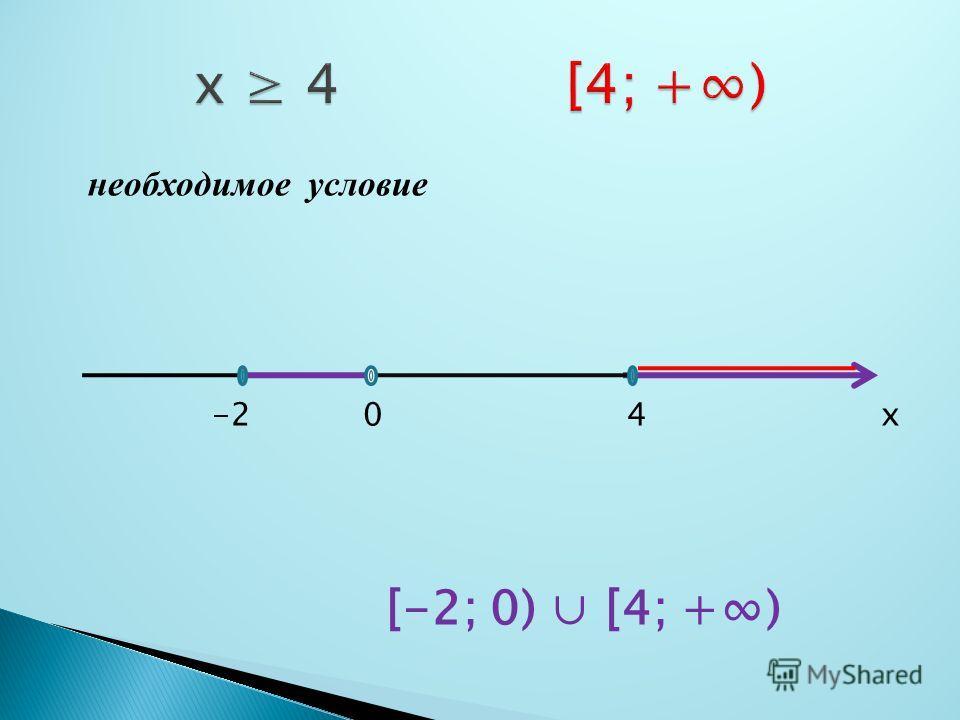 необходимое условие -2 0 4 х [-2; 0) [4; +)