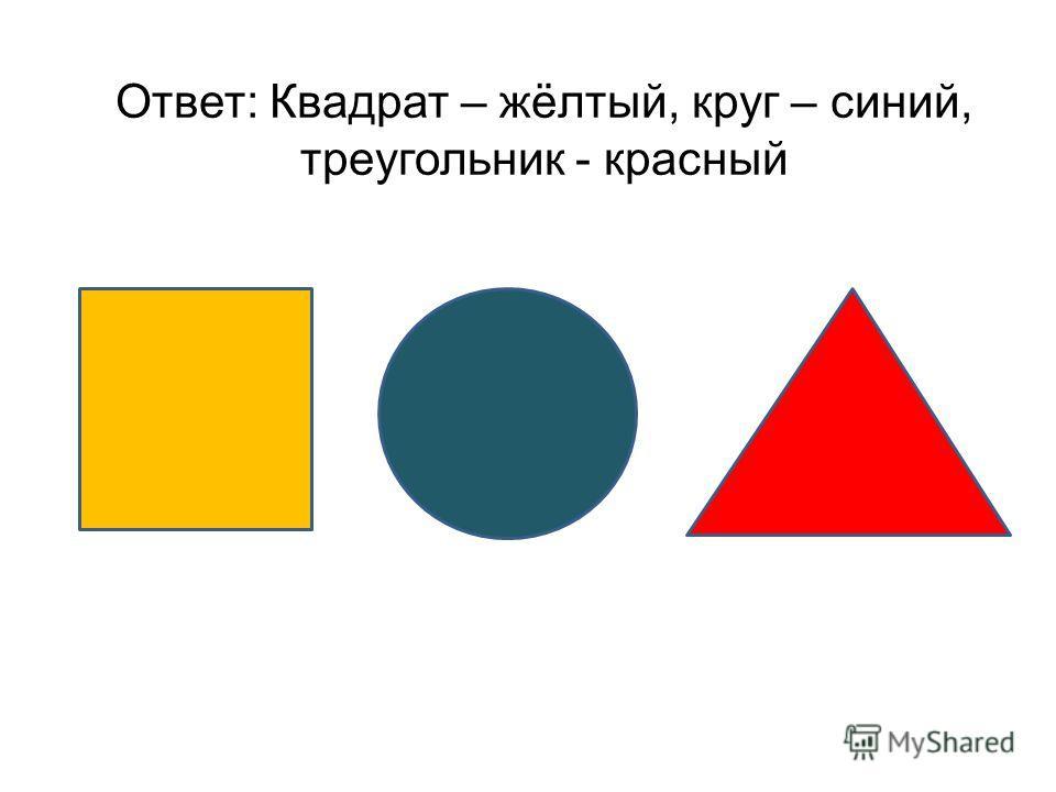 Логические задачи 1.На столе лежат в ряд квадрат, круг и треугольник (в таком порядке). Одна из фигур красного цвета, другая – жёлтого, третья – синего. Квадрат не красный, с одной стороны от синей фигуры лежит жёлтая, а с другой - красная. Определит