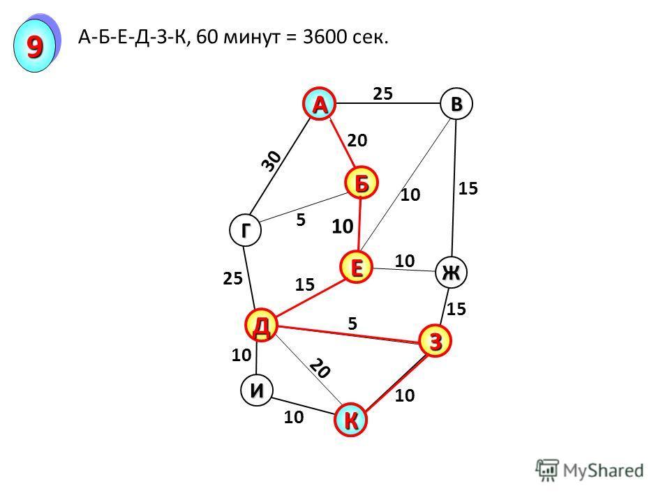 2. Какой знак нужно поставить между числами 5 и 6, чтобы получилось число больше 5, но меньше 6? Ответ: Запятую, получится 5,6.