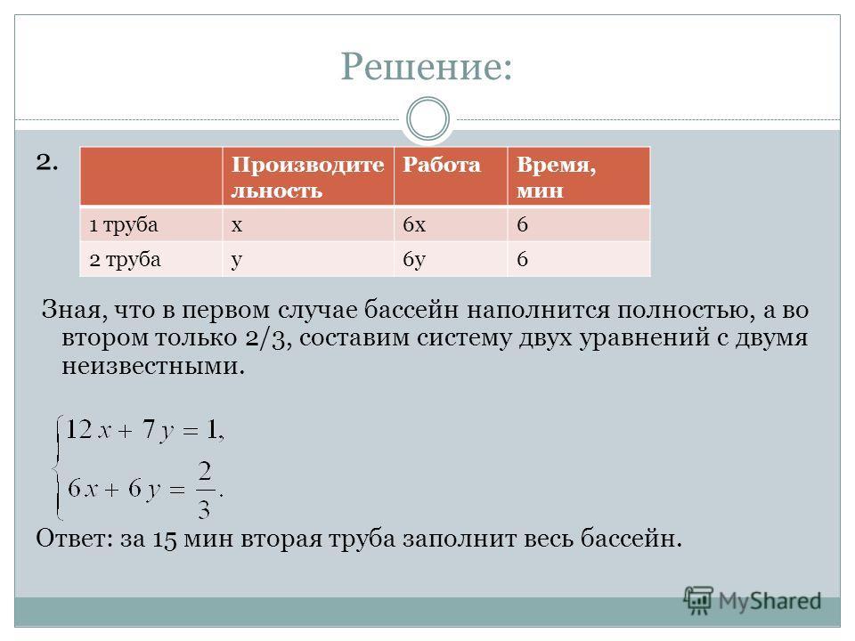 Решение: 2. Зная, что в первом случае бассейн наполнится полностью, а во втором только 2/3, составим систему двух уравнений с двумя неизвестными. Ответ: за 15 мин вторая труба заполнит весь бассейн. Производите льность РаботаВремя, мин 1 трубах6х6 2