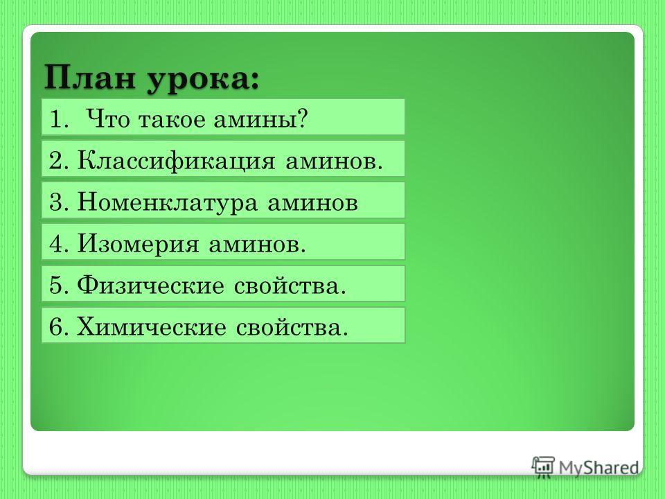 План урока: 1.Что такое амины? 2. Классификация аминов. 3. Номенклатура аминов 4. Изомерия аминов. 5. Физические свойства. 6. Химические свойства.
