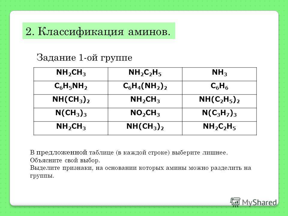 NH 2 CH 3 NH 2 C 2 H 5 NH 3 C 6 H 5 NH 2 C 6 H 4 (NH 2 ) 2 С6Н6С6Н6 NH(CH 3 ) 2 NH 2 CH 3 NH(C 2 H 5 ) 2 N(CH 3 ) 3 NО 2 CH 3 N(C 3 H 7 ) 3 NH 2 CH 3 NH(CH 3 ) 2 NH 2 C 2 H 5 В предложенной таблице (в каждой строке) выберите лишнее. Объясните свой вы