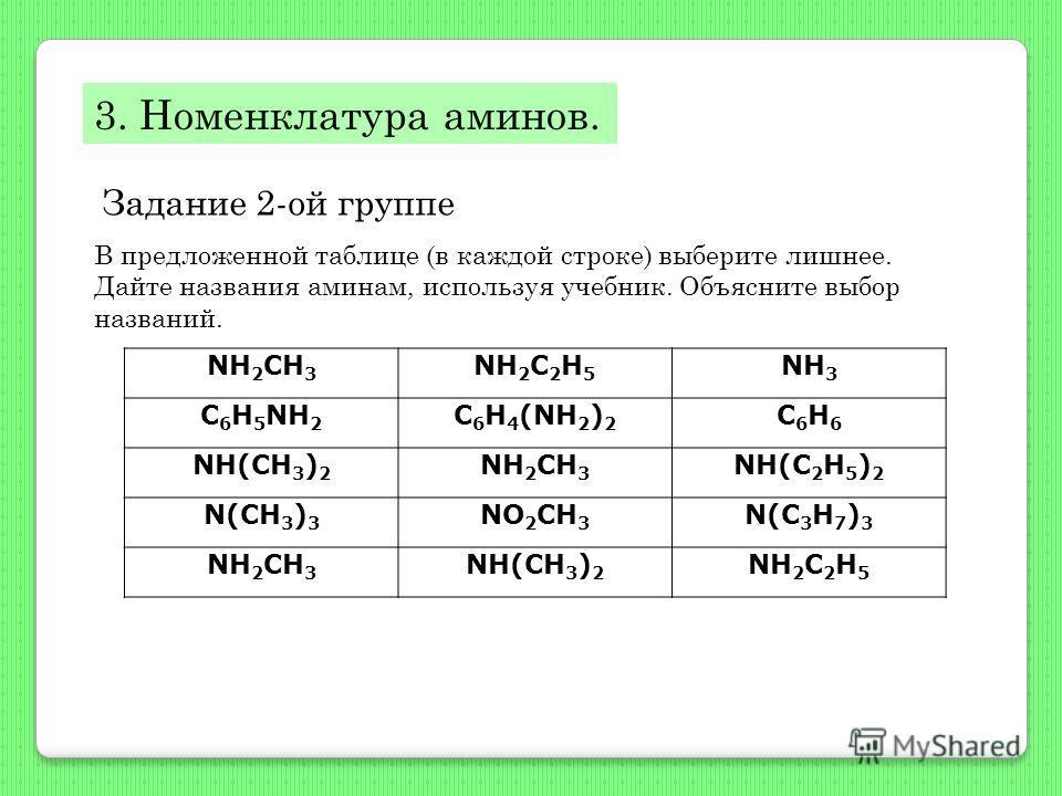 3. Номенклатура аминов. Задание 2-ой группе В предложенной таблице (в каждой строке) выберите лишнее. Дайте названия аминам, используя учебник. Объясните выбор названий. NH 2 CH 3 NH 2 C 2 H 5 NH 3 C 6 H 5 NH 2 C 6 H 4 (NH 2 ) 2 С6Н6С6Н6 NH(CH 3 ) 2