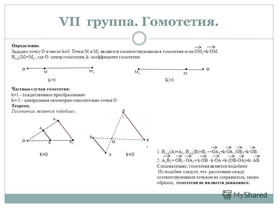 VII группа. Гомотетия. О М М1М1 М1М1 М О Определение. Зададим точку О и число k0. Точки М и М 1 являются соответствующими в гомотетии если ОМ 1 =kОМ. Н о,k (М)=М 1, где О- центр гомотетии, k- коэффициент гомотетии. k>0 K0k