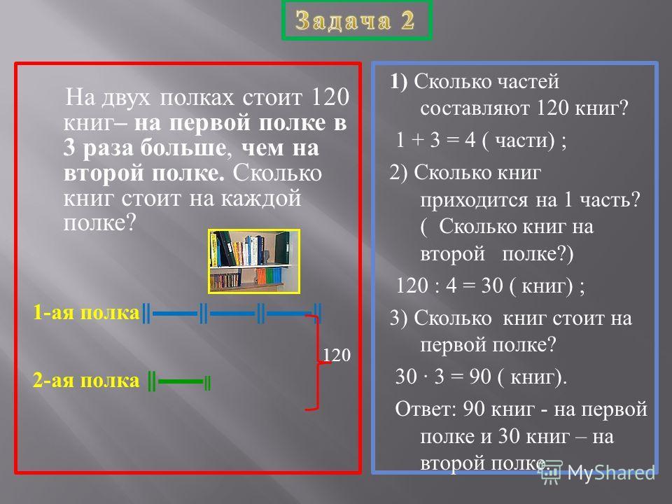 На двух полках стоит 120 книг – на первой полке в 3 раза больше, чем на второй полке. Сколько книг стоит на каждой полке ? 1- ая полка 120 2- ая полка 1) Сколько частей составляют 120 книг ? 1 + 3 = 4 ( части ) ; 2) Сколько книг приходится на 1 часть