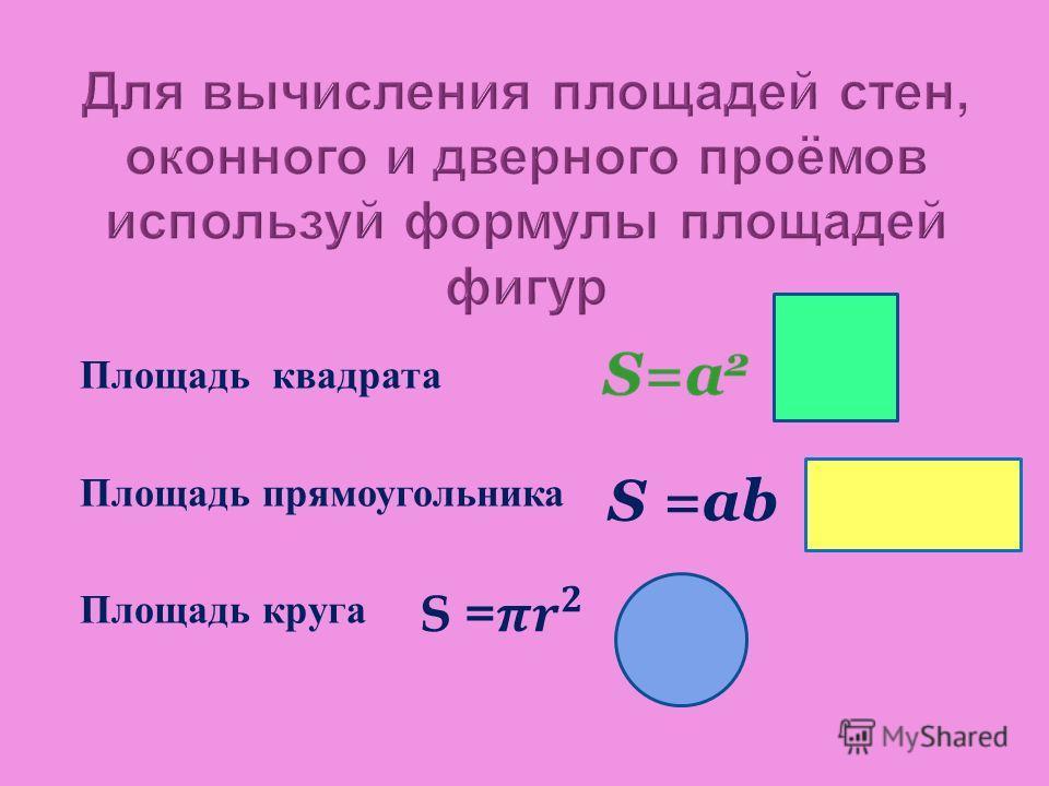 Площадь квадрата Площадь прямоугольника Площадь круга S =ab