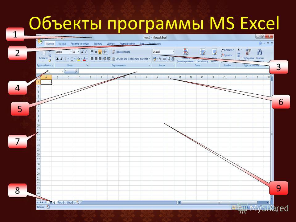 5 Объекты программы MS Excel 1 2 3 4 6 9 7 5 8