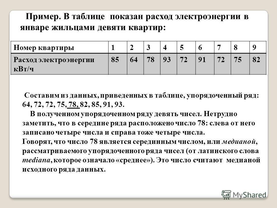 Пример. В таблице показан расход электроэнергии в январе жильцами девяти квартир: Номер квартиры123456789 Расход электроэнергии кВт/ч 856478937291727582 Составим из данных, приведенных в таблице, упорядоченный ряд: 64, 72, 72, 75, 78, 82, 85, 91, 93.