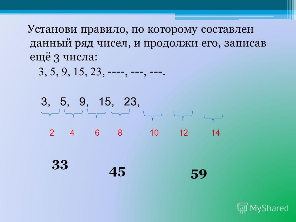Установи правило, по которому составлен данный ряд чисел, и продолжи его, записав ещё 3 числа: 3, 5, 9, 15, 23, ----, ---, ---. 3, 5, 9, 15, 23, 2 4 6 8 10 12 14 33 45 59