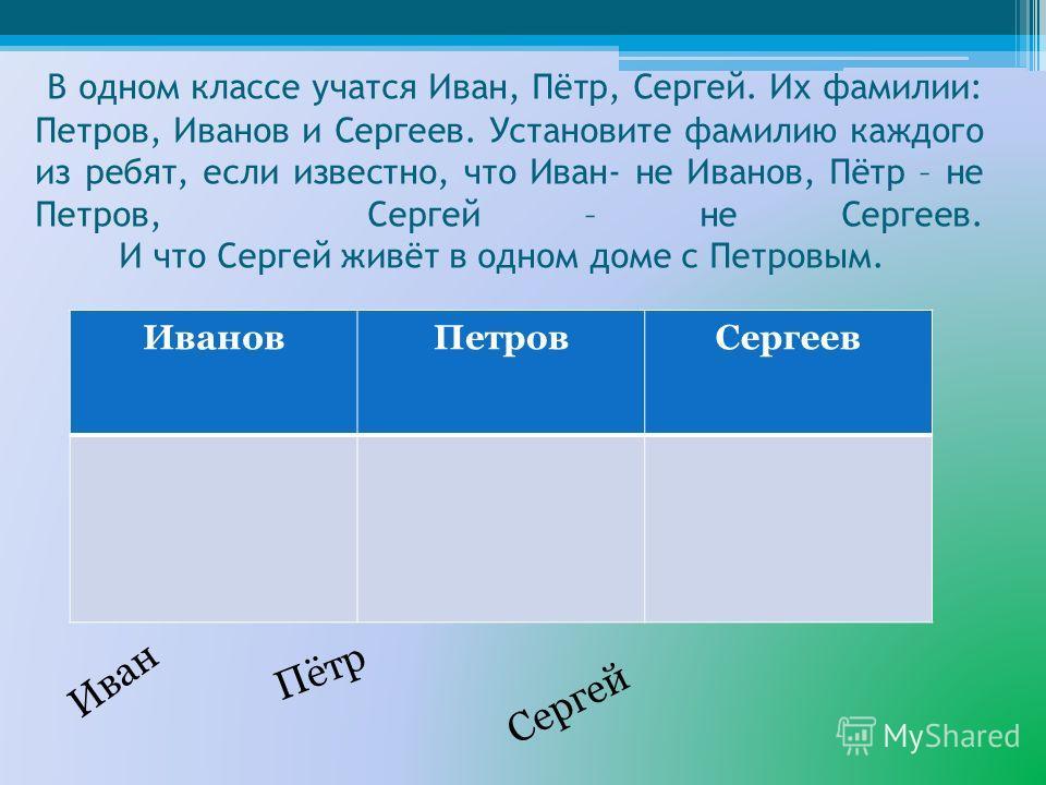 ИвановПетровСергеев Иван Пётр Сергей