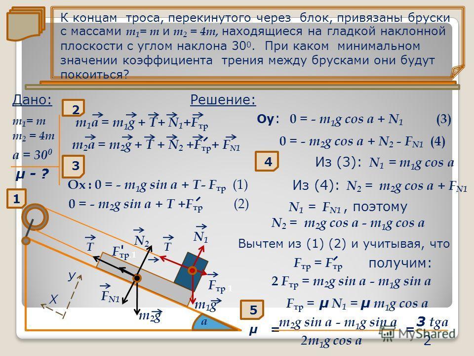 а Х FN1FN1 N2N2 m1g m1g m2g m2g T F тр.1 1 У T N1N1 К концам троса, перекинутого через блок, привязаны бруски с массами m 1 = m и m 2 = 4m, находящиеся на гладкой наклонной плоскости с углом наклона 30 0. При каком минимальном значении коэффициента т