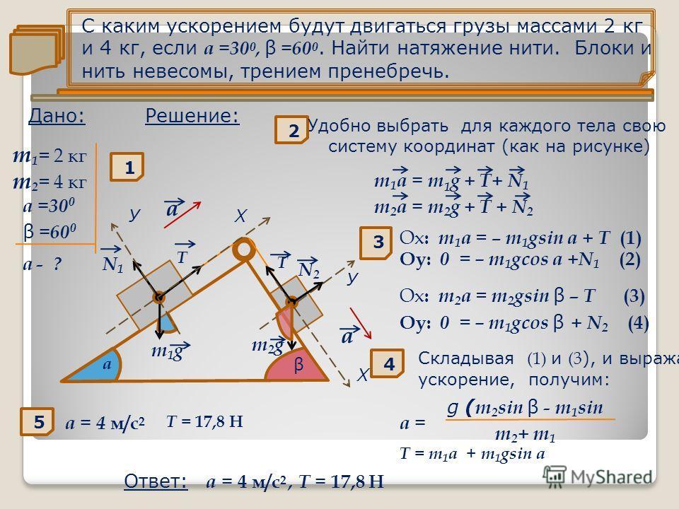 а β m1g m1g m2g m2g N1N1 N2N2 T T У У Х Х а а С каким ускорением будут двигаться грузы массами 2 кг и 4 кг, если а =30 0, β =60 0. Найти натяжение нити. Блоки и нить невесомы, трением пренебречь. m 1 = 2 кг m 2 = 4 кг Дано: а =30 0 β =60 0 а - ? Реше