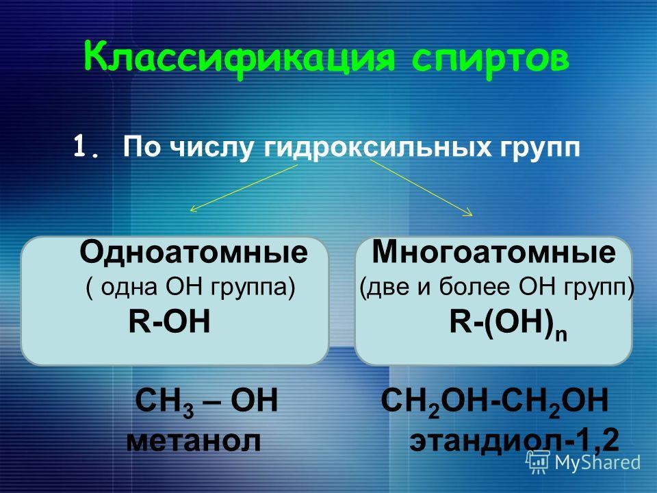 Классификация спиртов 1. По числу гидроксильных групп Одноатомные Многоатомные ( одна ОН группа) (две и более ОН групп) R-OH R-(OH) n СН 3 – ОН СН 2 ОН-СН 2 ОН метанол этандиол-1,2