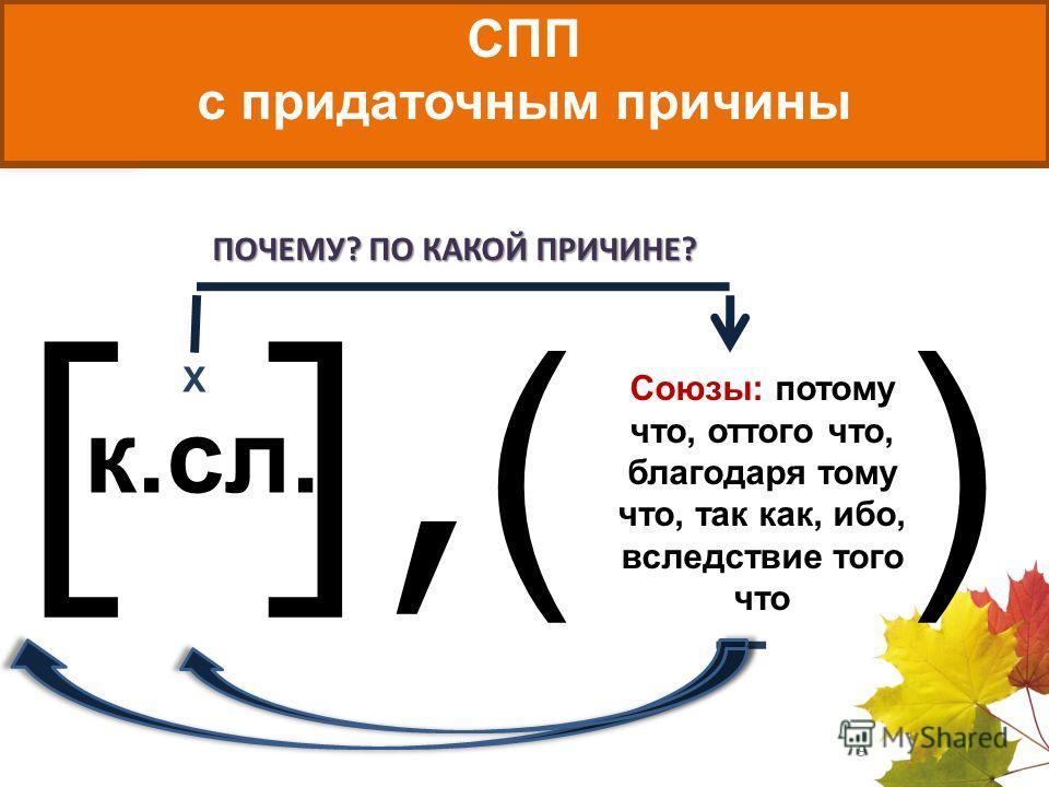 ПОЧЕМУ? ПО КАКОЙ ПРИЧИНЕ? [ ], ( ) Союзы: потому что, оттого что, благодаря тому что, так как, ибо, вследствие того что к.сл. Х _ СПП с придаточным причины 9