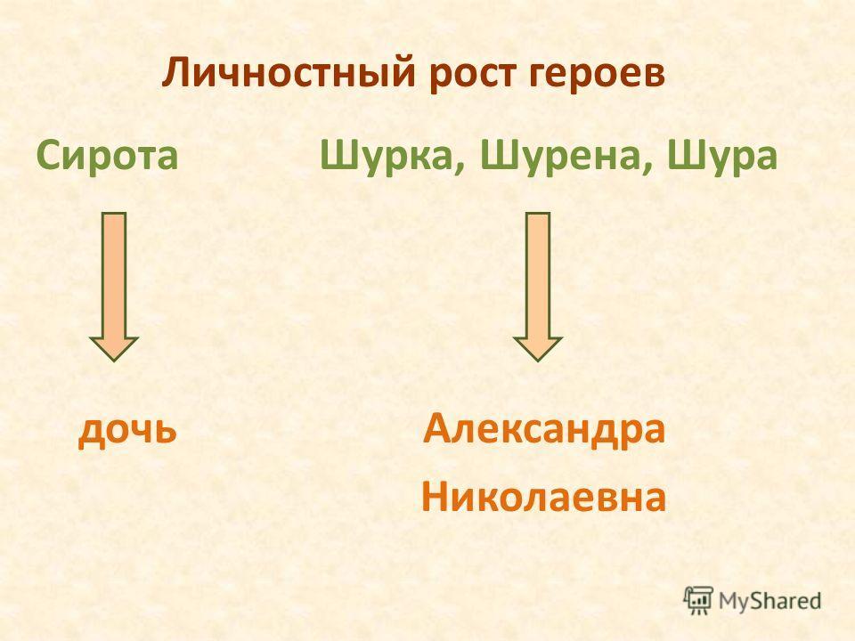 Личностный рост героев Сирота Шурка, Шурена, Шура дочь Александра Николаевна