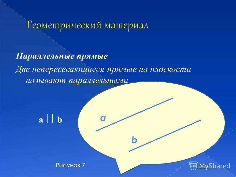 Параллельные прямые Две непересекающиеся прямые на плоскости называют параллельными. a b a a b Рисунок 7