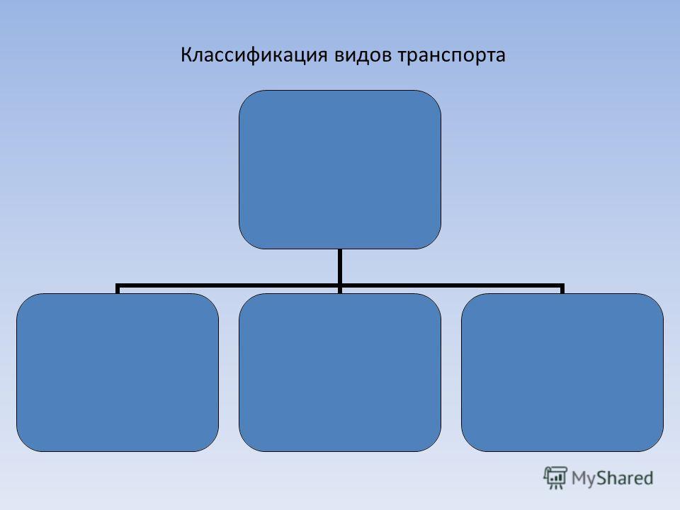 Классификация видов транспорта