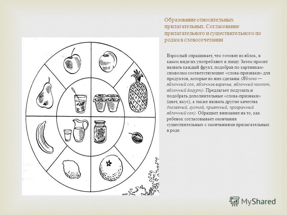 Образование относительных прилагательных. Согласование прилагатель  ного и существительного по родам в словосо  четании Взрослый спрашивает, что готовят из яблок, в каком виде их употребляют в пищу. Затем просит назвать каждый фрукт, подобрав по ка