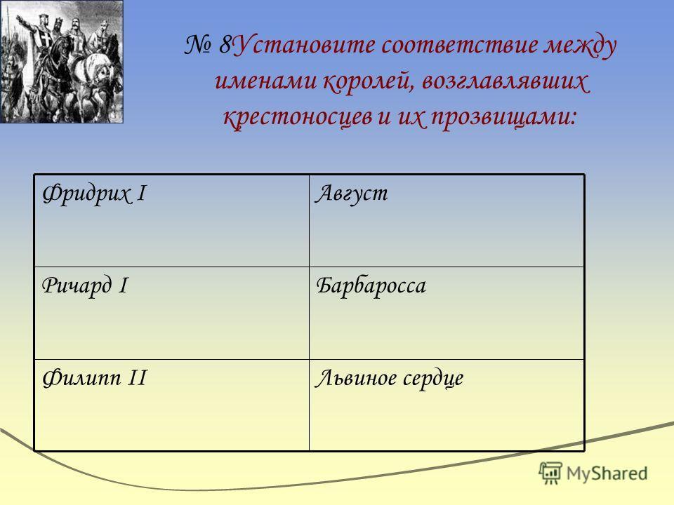 8Установите соответствие между именами королей, возглавлявших крестоносцев и их прозвищами: Львиное сердцеФилипп II БарбароссаРичард I АвгустФридрих I