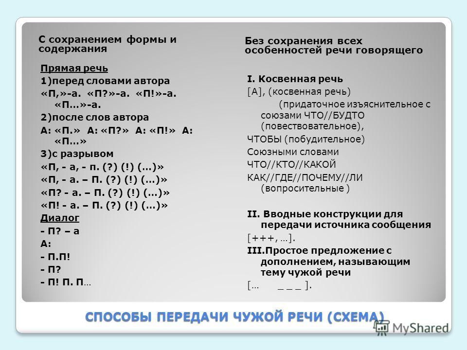 СПОСОБЫ ПЕРЕДАЧИ ЧУЖОЙ РЕЧИ (СХЕМА) С сохранением формы и содержания Без сохранения всех особенностей речи говорящего Прямая речь 1)перед словами автора «П,»-а. «П?»-а. «П!»-а. «П…»-а. 2)после слов автора А: «П.» А: «П?» А: «П!» А: «П…» 3)с разрывом