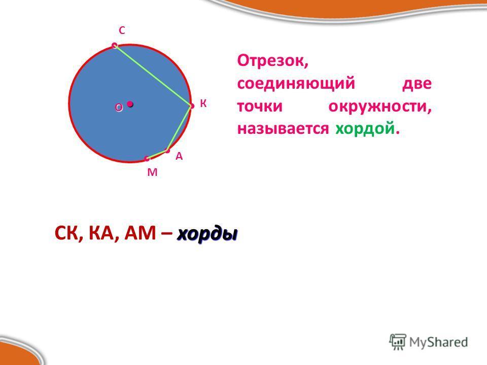 Отрезок, соединяющий две точки окружности, называется хордой. О С М А К СК, КА, АМ – хорды