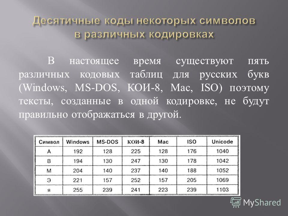 В настоящее время существуют пять различных кодовых таблиц для русских букв (Windows, MS-DOS, КОИ -8, Mac, ISO) поэтому тексты, созданные в одной кодировке, не будут правильно отображаться в другой.