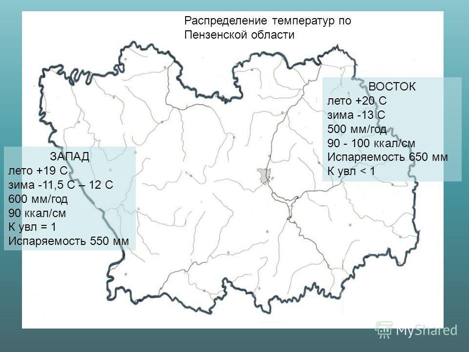 ЗАПАД лето +19 С зима -11,5 С – 12 С 600 мм/год 90 ккал/см К увл = 1 Испаряемость 550 мм ВОСТОК лето +20 С зима -13 С 500 мм/год 90 - 100 ккал/см Испаряемость 650 мм К увл < 1 Распределение температур по Пензенской области