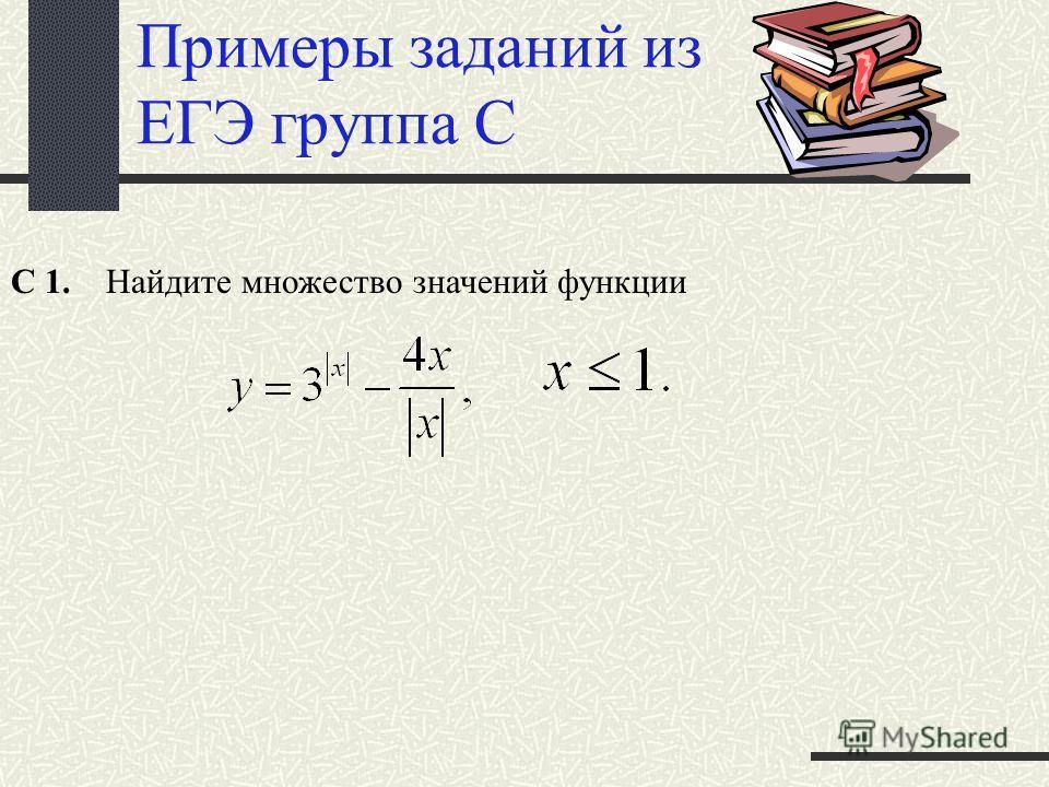 Примеры заданий из ЕГЭ группа В 1. Найдите наибольшее целое значение функции. 2. При каком значении р функция имеет максимум в точке ?