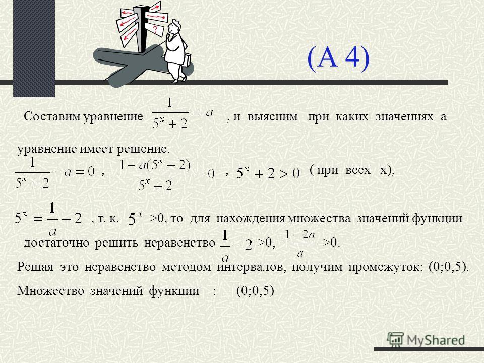 Примеры заданий из ЕГЭ группа А А 4. Найдите множество значений функции 1) 2) 3) 4)
