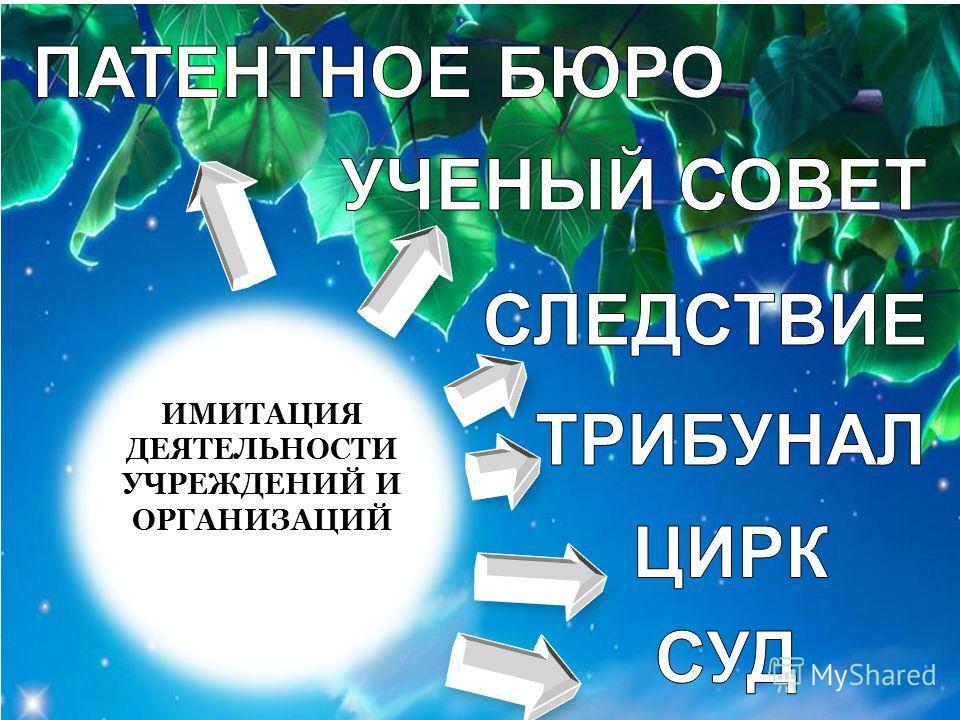 УРОКИ- ФАНТАЗИИ