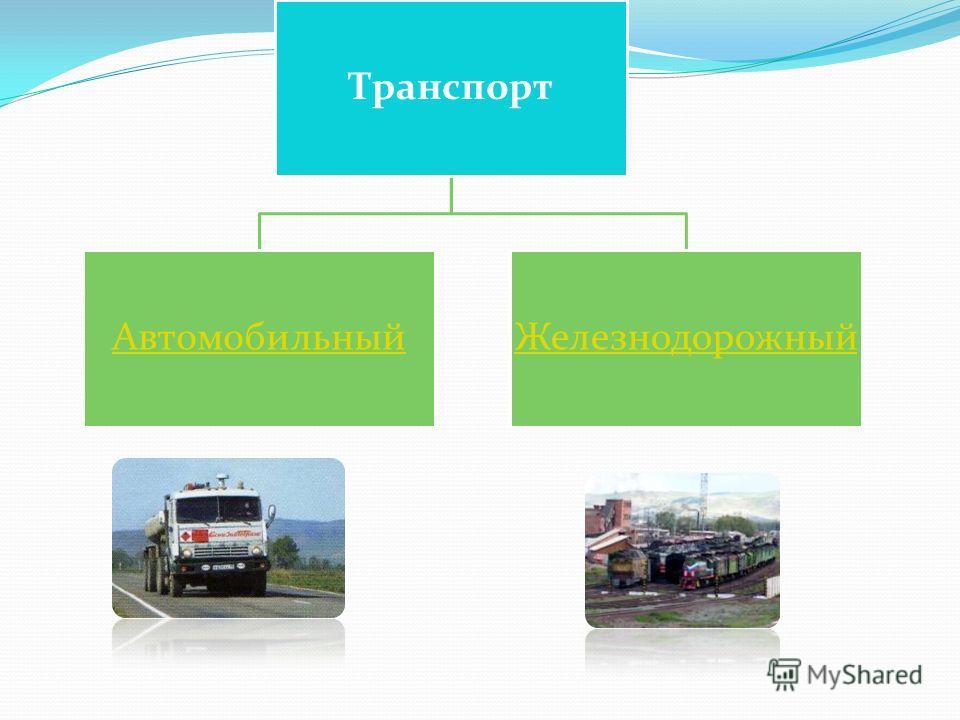 Транспорт Автомобильный Железнодорожны й