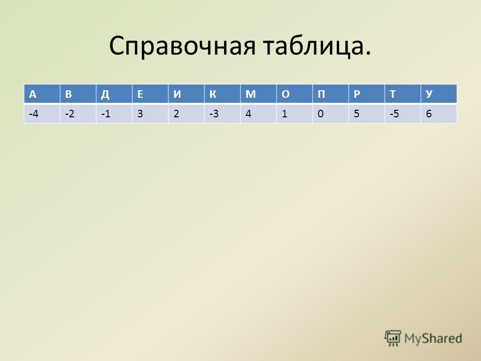 Справочная таблица. АВДЕИКМОПРТУ -4-232-34105-56