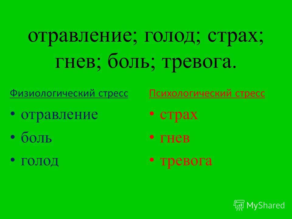 отравление; голод; страх; гнев; боль; тревога. Психологический стресс страх гнев тревога Физиологический стресс отравление боль голод