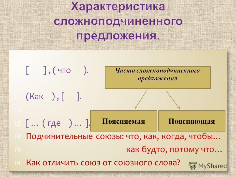 [ ], ( что ). (Как ), [ ]. [ … ( где ) … ]. Подчинительные союзы: что, как, когда, чтобы… как будто, потому что… Как отличить союз от союзного слова? [ ], ( что ). (Как ), [ ]. [ … ( где ) … ]. Подчинительные союзы: что, как, когда, чтобы… как будто,
