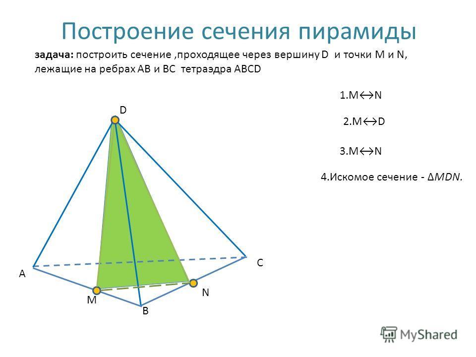 A D C Построение сечения пирамиды задача: построить сечение,проходящее через вершину D и точки М и N, лежащие на ребрах AB и BC тетраэдра ABCD M N 1.MN 2.MD 3.MN 4.Искомое сечение - MDN. B