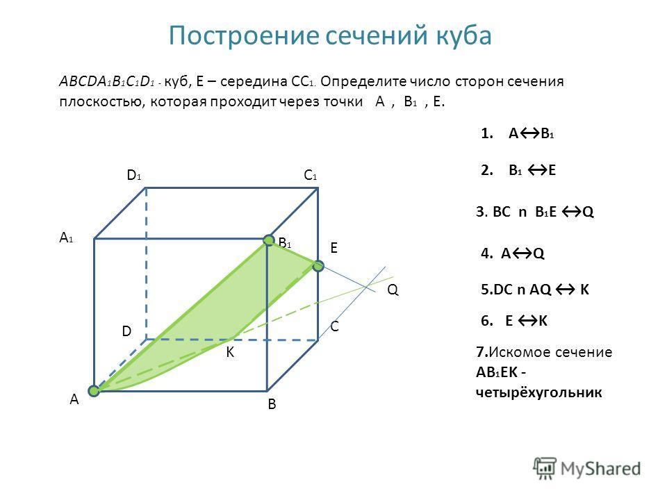 Построение сечений куба ABCDA 1 B 1 C 1 D 1 - куб, Е – середина СС 1. Определите число сторон сечения плоскостью, которая проходит через точки A, B 1, E. A B C D A1A1 D1D1 C1C1 B1B1 E 1. AB 1 2. B 1 E 3. BC n B 1 E Q Q 4. AQ 5.DC n AQ K K 6. E K 7.Ис