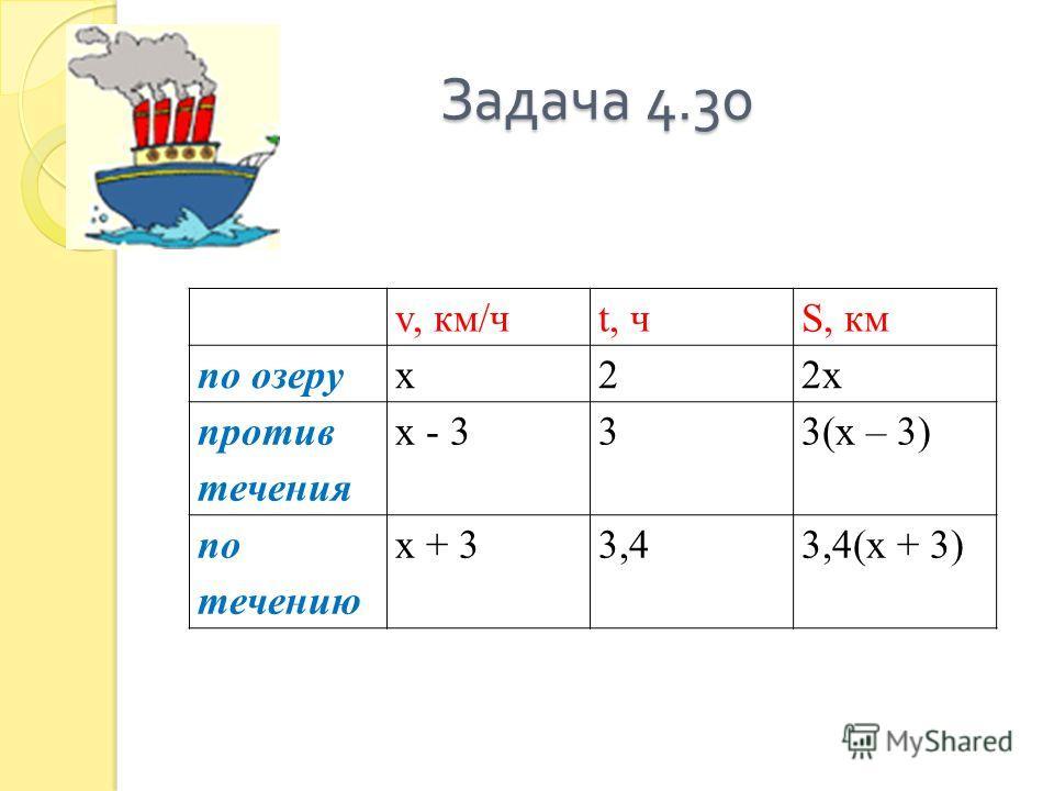 Задача 4.30 v, км/чt, чS, км по озеру х2 2х против течения х - 333(х – 3) по течению х + 33,43,4(х + 3)