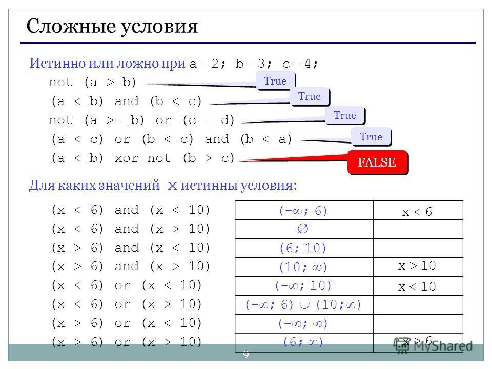 9 Истинно или ложно при a = 2; b = 3; c = 4; not (a > b) (a < b) and (b < c) not (a >= b) or (c = d) (a < c) or (b < c) and (b < a) (a c) Для каких значений x истинны условия: (x < 6) and (x < 10) (x 10) (x > 6) and (x < 10) (x > 6) and (x > 10) (x <