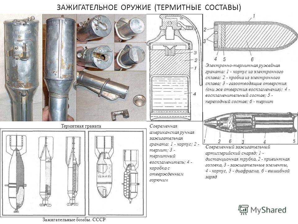 ЗАЖИГАТЕЛЬНОЕ ОРУЖИЕ (ТЕРМИТНЫЕ СОСТАВЫ) Термитная граната Зажигательные бомбы. СССР Современная американская ручная зажигательная граната: 1 - корпус; 2 - термит; 3 - термитный воспламенитель; 4 - коробка с отвержденным горючим Электронно-термитная