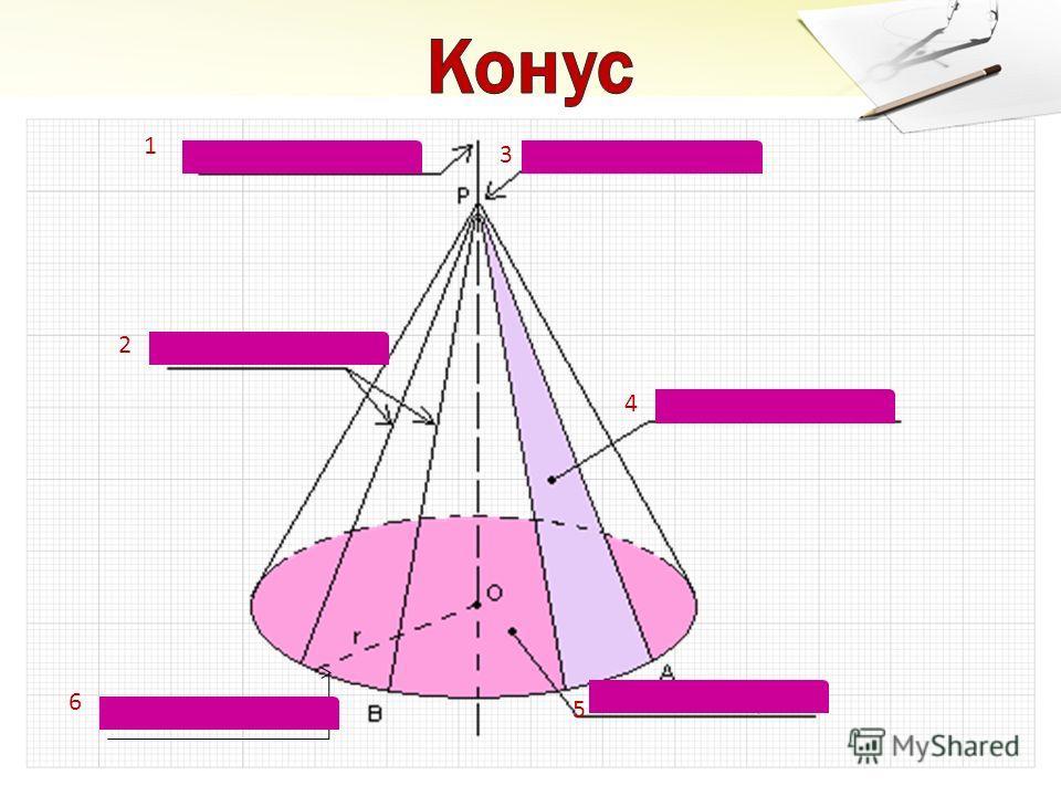 радиус конуса 1 2 3 4 5 6