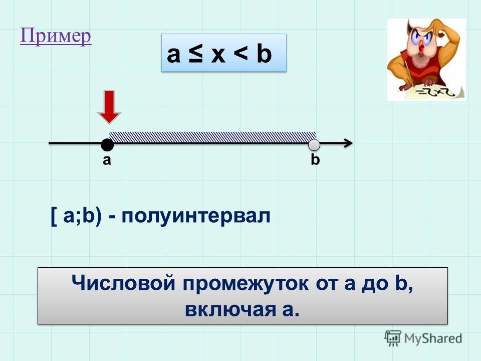 а х < b a b [ a;b) - полуинтервал Числовой промежуток от а до b, включая а. Пример